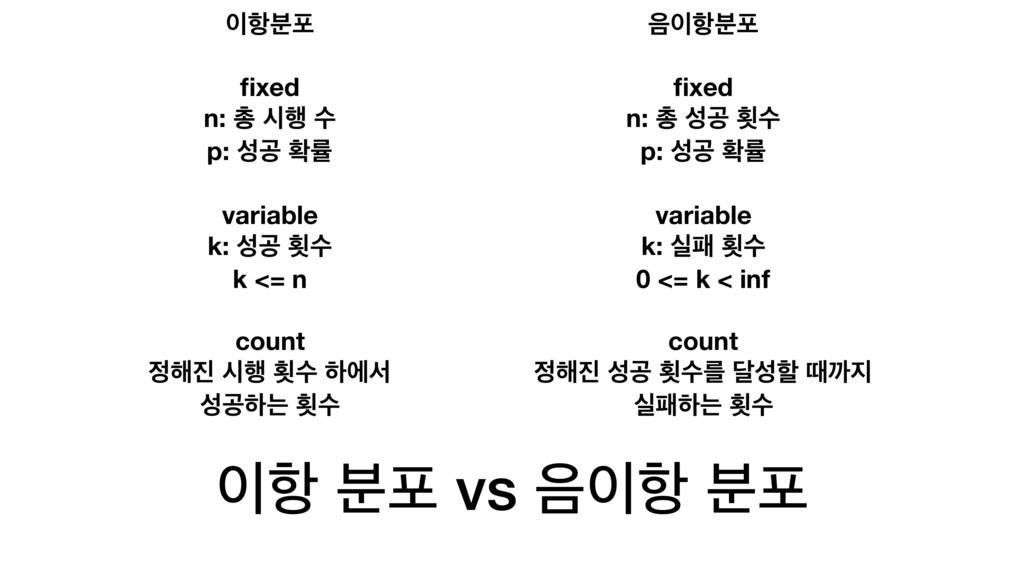 ೦ ࠙ನ vs ೦ ࠙ನ ೦࠙ನ fixed n: ୨ द೯ ࣻ p: ҕ ഛܫ va...