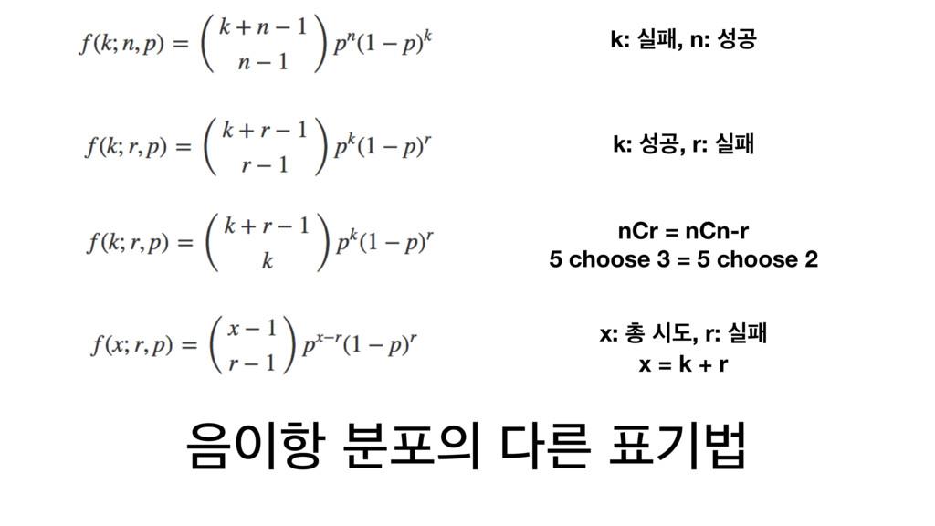 ೦ ࠙ನ ܲ ӝߨ k: पಁ, n: ҕ k: ҕ, r: पಁ nCr = ...