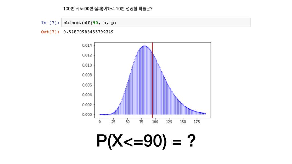P(X<=90) = ?