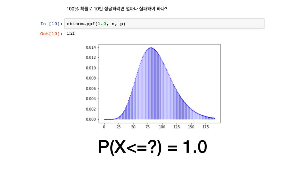 P(X<=?) = 1.0