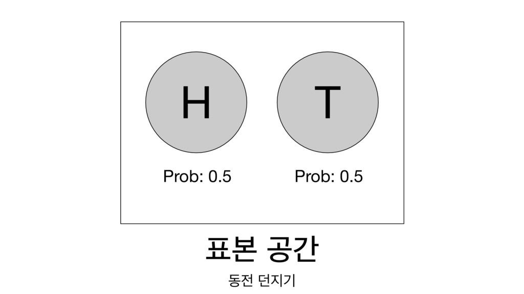 ࠄ ҕр ز ؍ӝ H T Prob: 0.5 Prob: 0.5