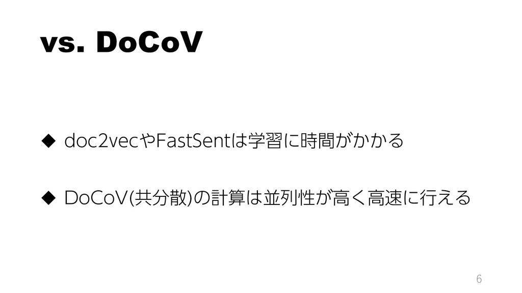 vs. DoCoV  doc2vecやFastSentは学習に時間がかかる  DoCoV(...