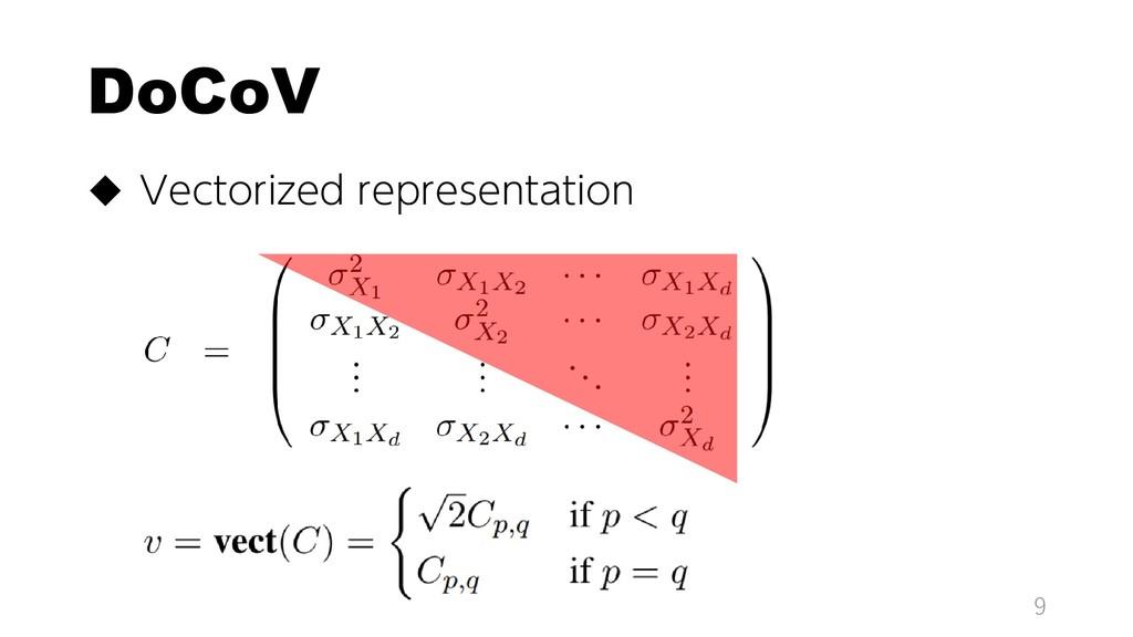 DoCoV  Vectorized representation 9