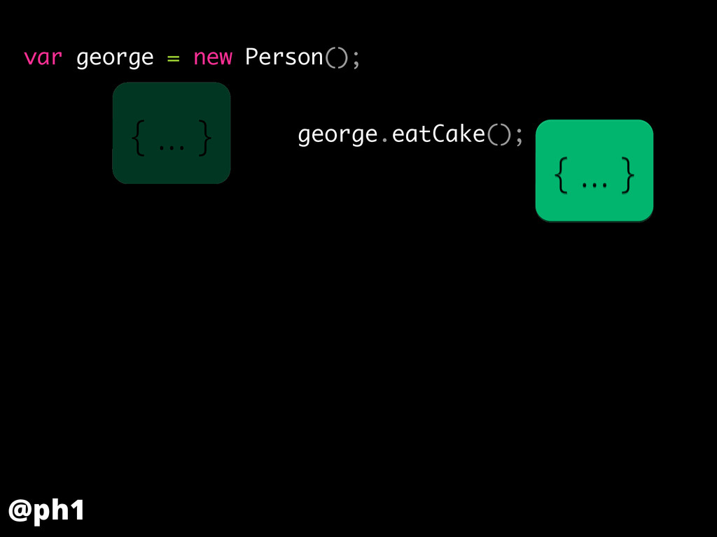 george.eatCake(); { … } var george = new Person...