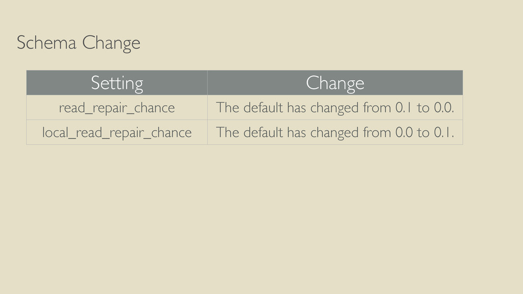 Schema Change Setting Change read_repair_chance...