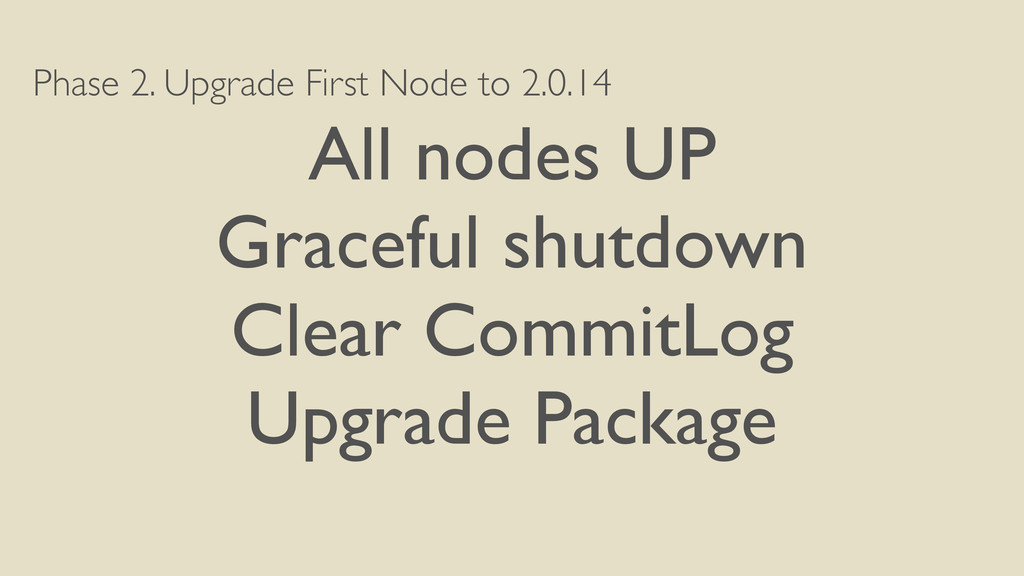Phase 2. Upgrade First Node to 2.0.14 All nodes...