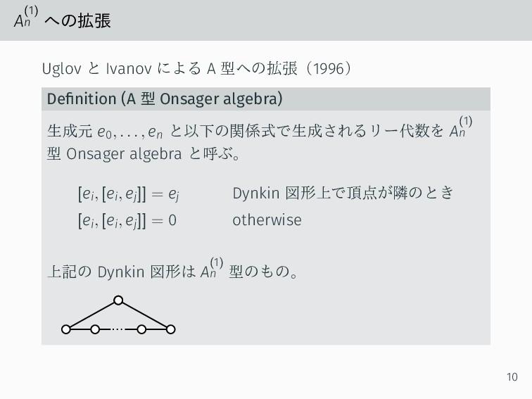 A(1) n への拡張 Uglov と Ivanov による A 型への拡張(1996) De...