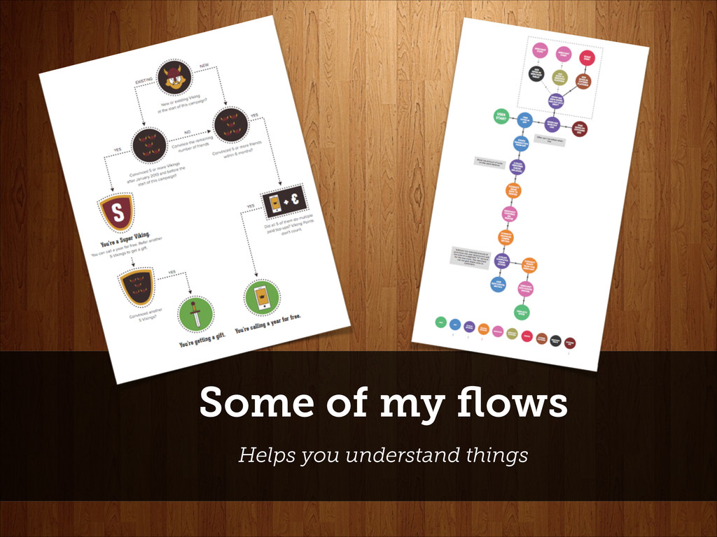 Some of my flows Helps you understand things