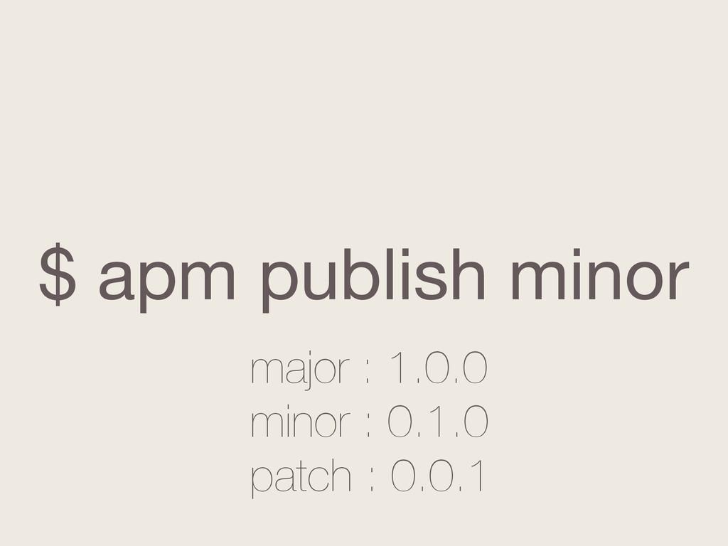 $ apm publish minor major : 1.0.0 minor : 0.1.0...