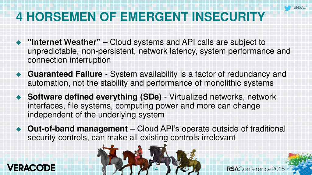 "#RSAC 4 HORSEMEN OF EMERGENT INSECURITY  ""Inte..."
