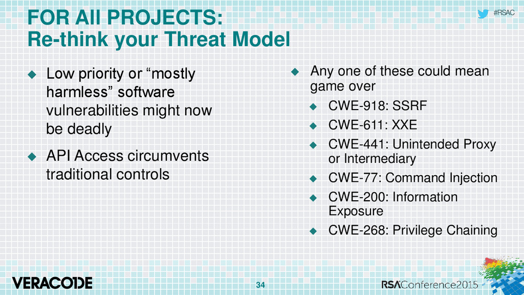 #RSAC FOR All PROJECTS: Re-think your Threat Mo...