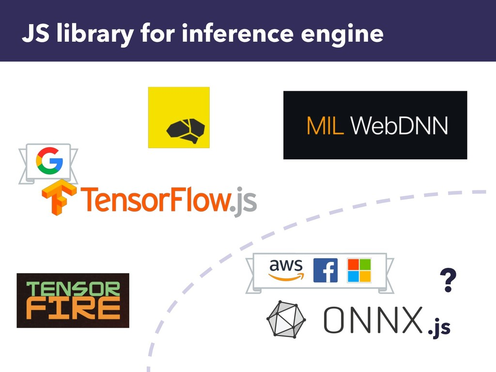 JS library for inference engine ? .js