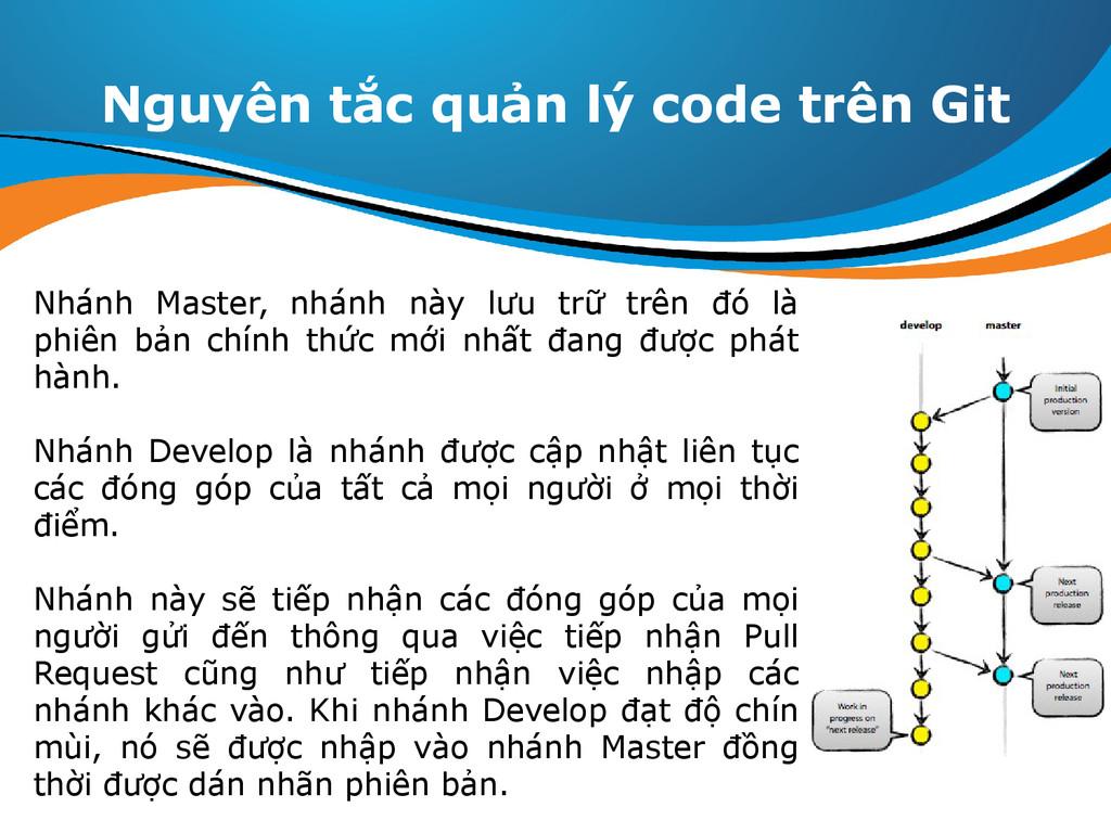 Nguyên tắc quản lý code trên Git Nhánh Master, ...