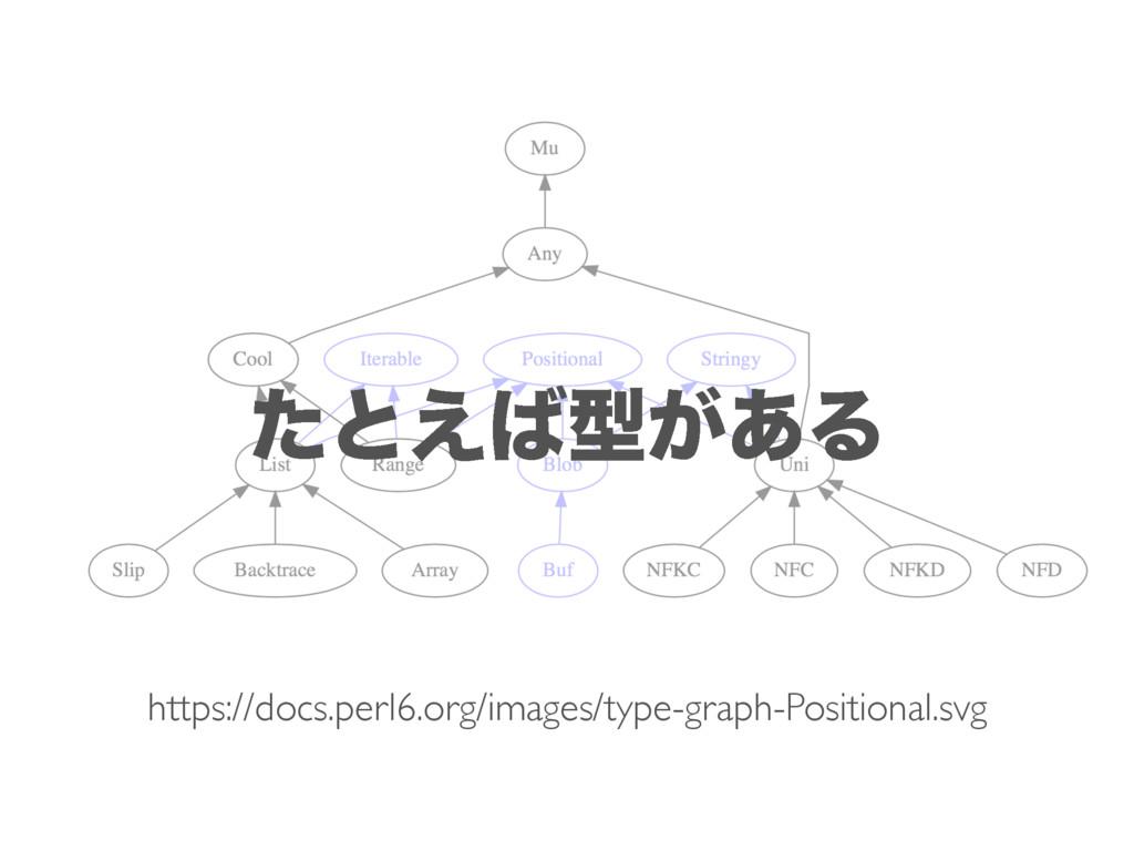 ͨͱ͑ܕ͕͋Δ https://docs.perl6.org/images/type-gra...