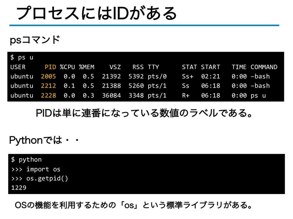 ϓϩηεʹ*%͕͋Δ $ ps u USER PID %CPU %MEM VSZ RSS T...