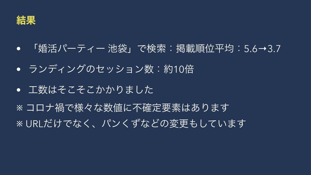 ݁Ռ • ʮࠗ׆ύʔςΟʔ ାʯͰݕࡧɿܝࡌॱҐฏۉɿ5.6→3.7 • ϥϯσΟϯάͷηο...