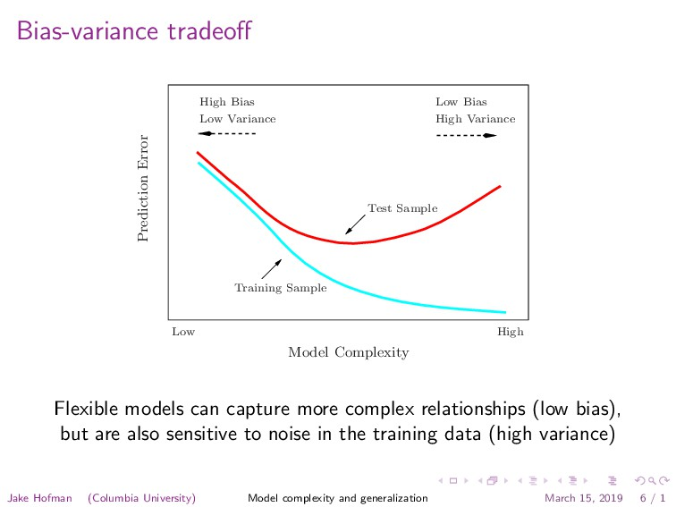 Bias-variance tradeoff 38 2. Overview of Supervi...