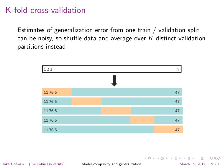 K-fold cross-validation Estimates of generaliza...