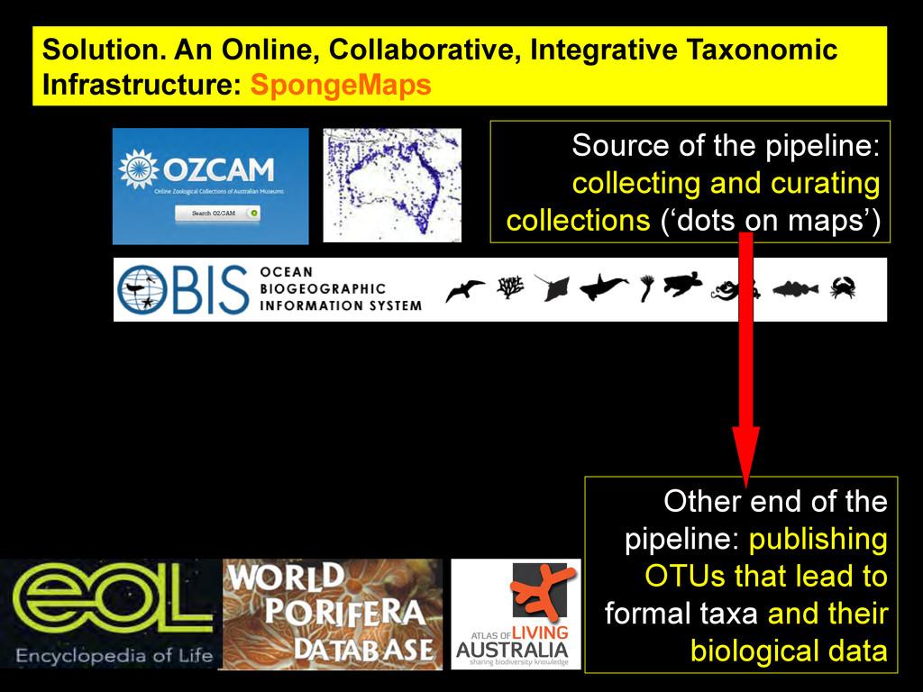 Solution. An Online, Collaborative, Integrative...