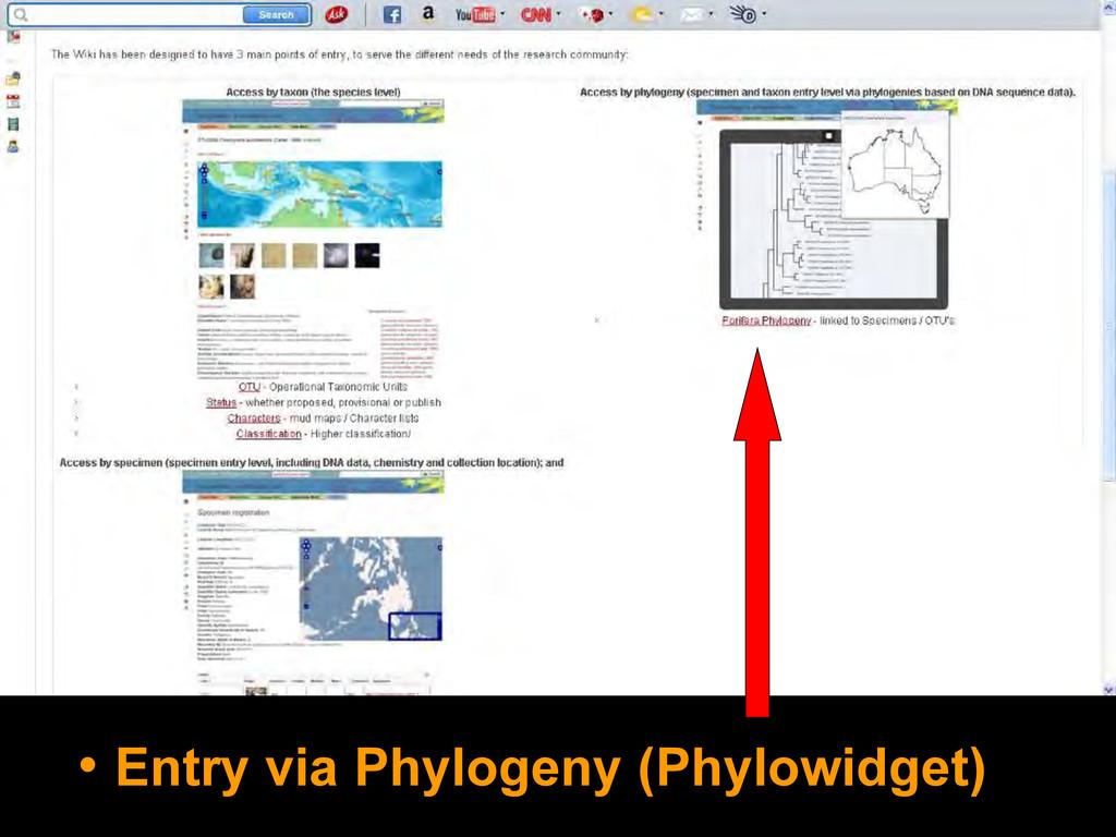 • Entry via Phylogeny (Phylowidget)