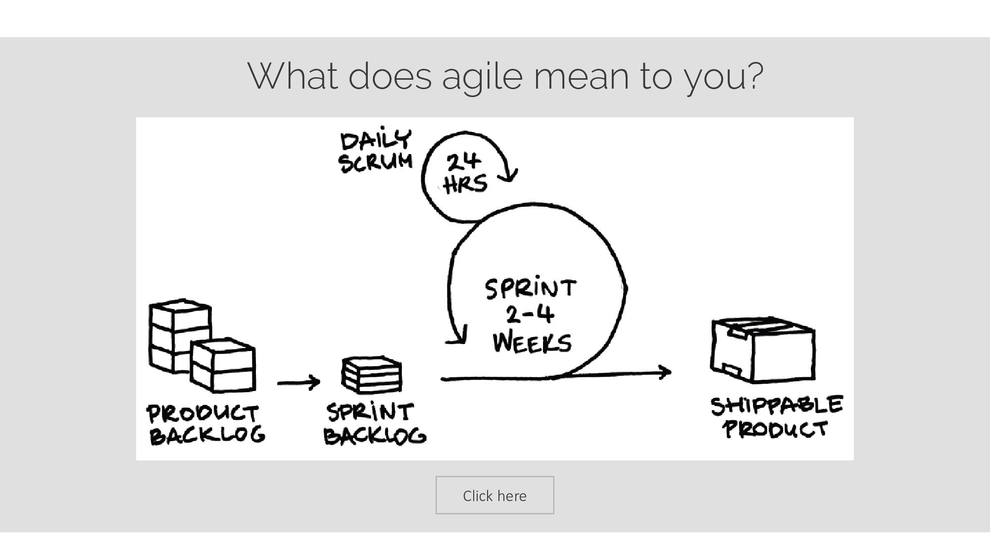 Click here What does agile mean to you?