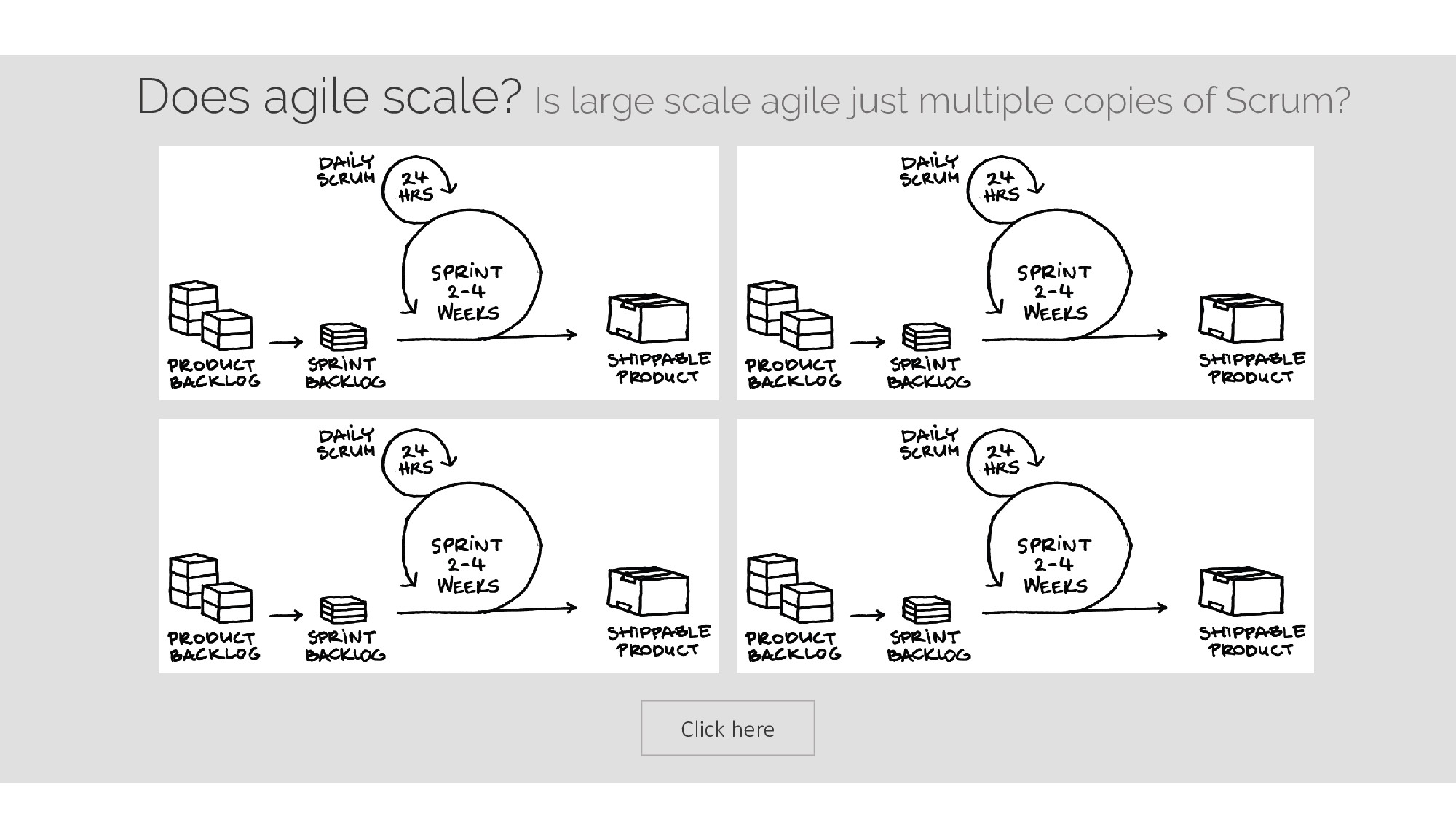 Click here Does agile scale? Is large scale agi...