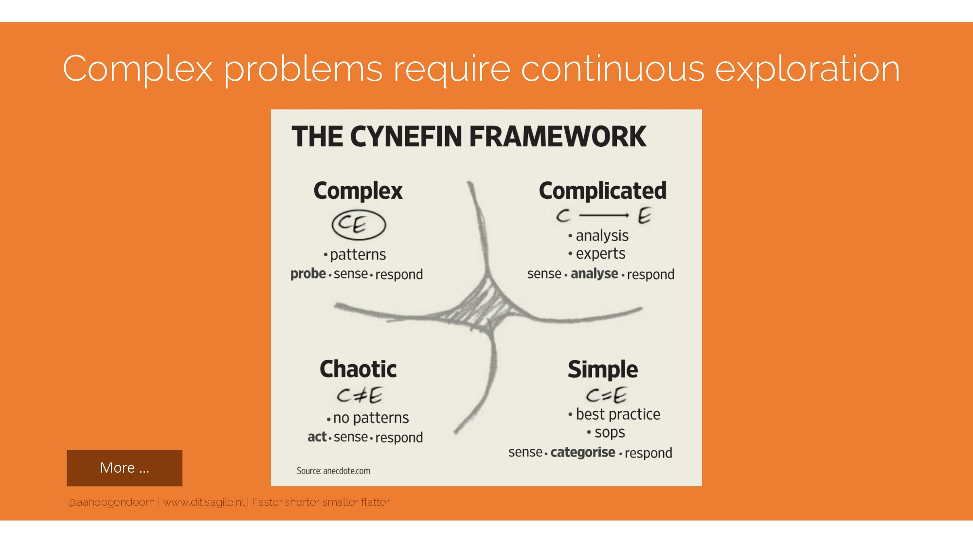 More … Complex problems require continuous expl...
