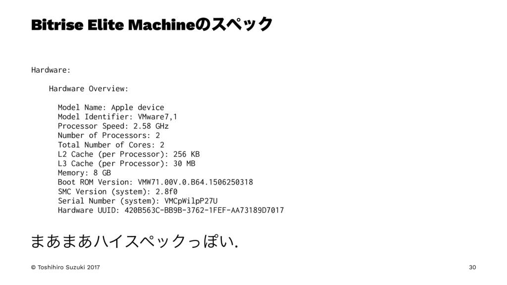 Bitrise Elite MachineͷεϖοΫ Hardware: Hardware O...
