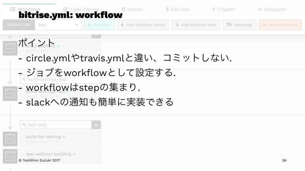 bitrise.yml: workflow ϙΠϯτ - circle.ymltravis.y...