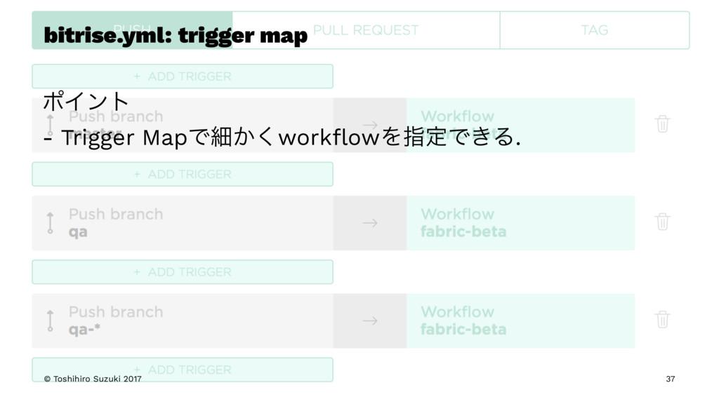 bitrise.yml: trigger map ϙΠϯτ - Trigger MapͰࡉ͔͘...