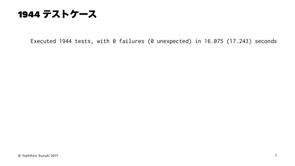 1944 ςετέʔε Executed 1944 tests, with 0 failure...