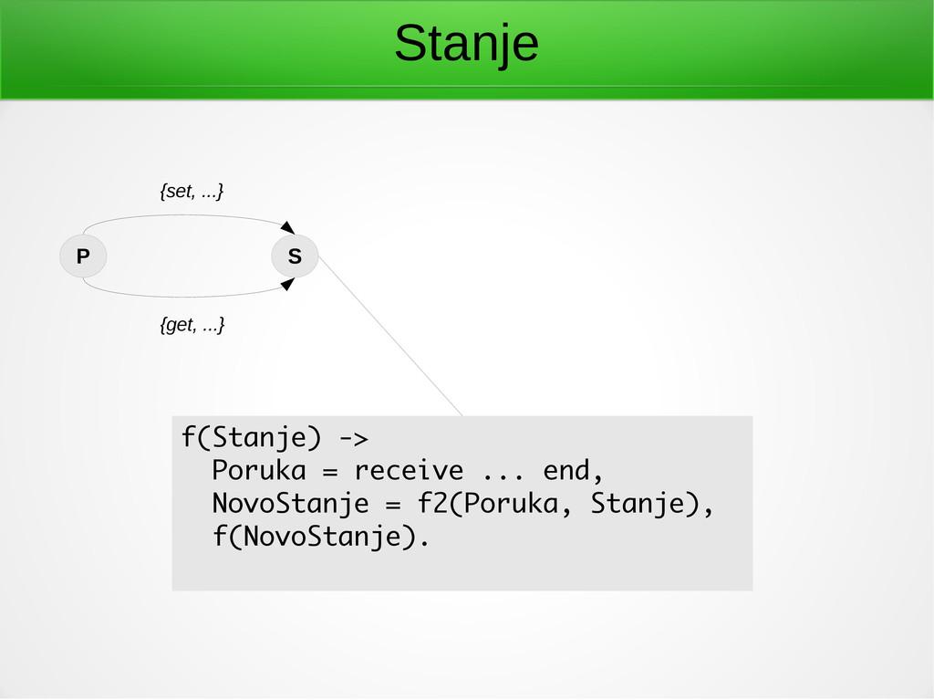 Stanje {set, ...} {get, ...} P S f(Stanje) -> P...