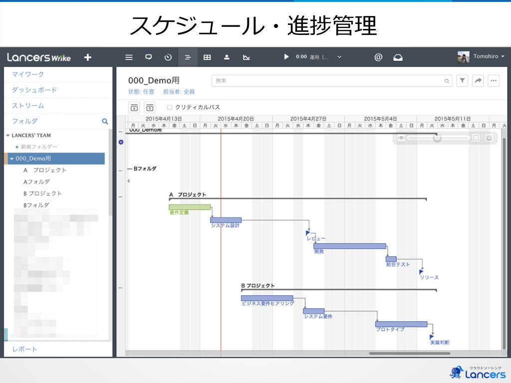 スケジュール・進捗管理理