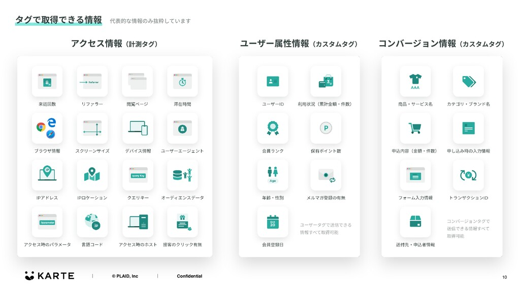 10 イベント画⾯でイベント発⽣を確認する ʛɹɹɹɹ© PLAID, Incɹɹɹɹʛɹɹɹ...