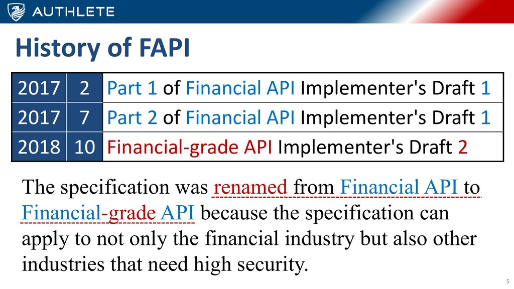 The specification was renamed from Financial AP...