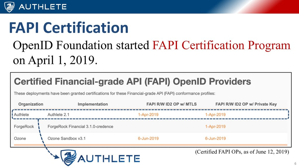 6 FAPI Certification (Certified FAPI OPs, as of...