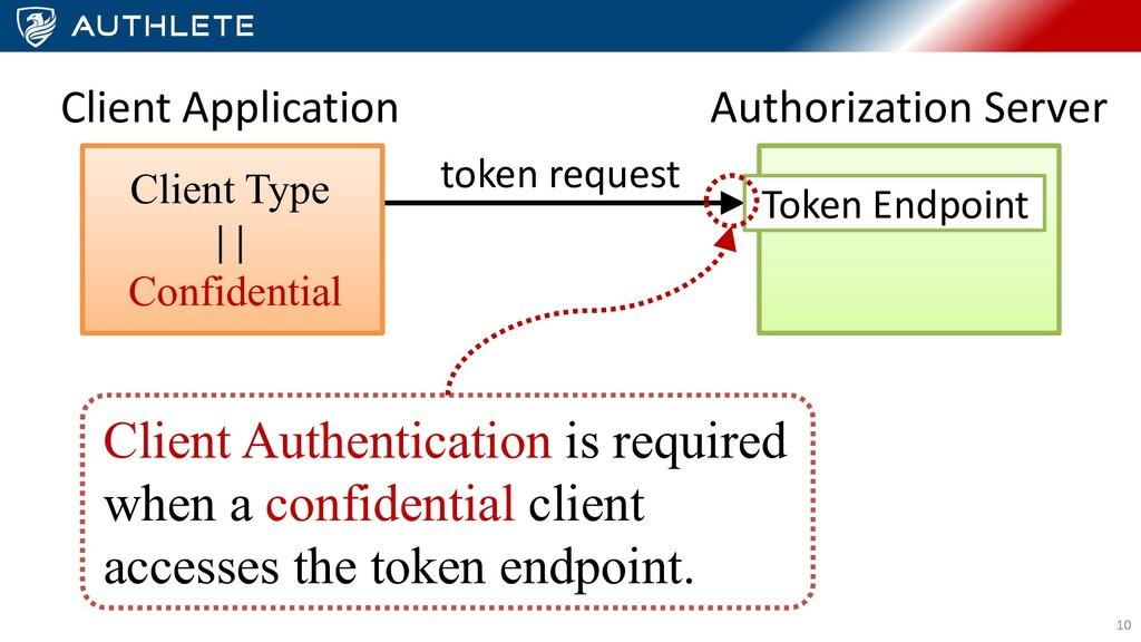 10 Token Endpoint Authorization Server token re...