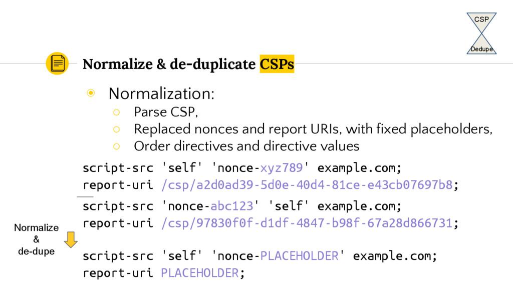 Normalize & de-duplicate CSPs CSP Dedupe ◉ Norm...