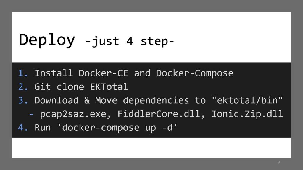 Deploy -just 4 step- 9