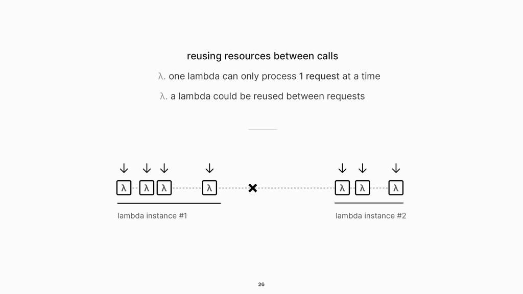 26 reusing resources between calls λ. one lambd...