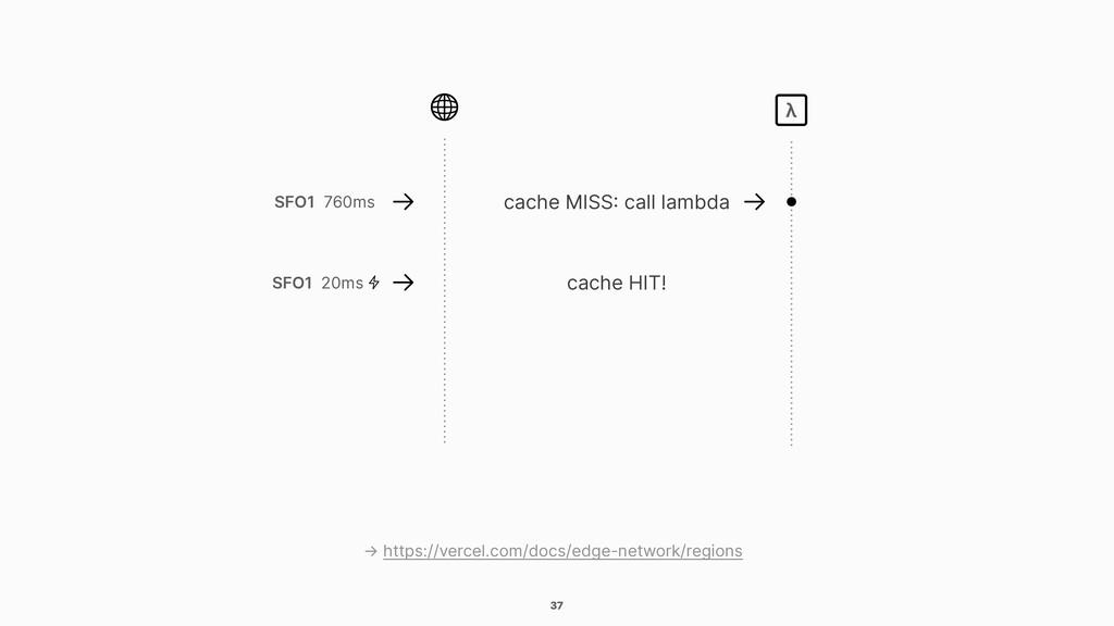 37 → https://vercel.com/docs/edge-network/regio...