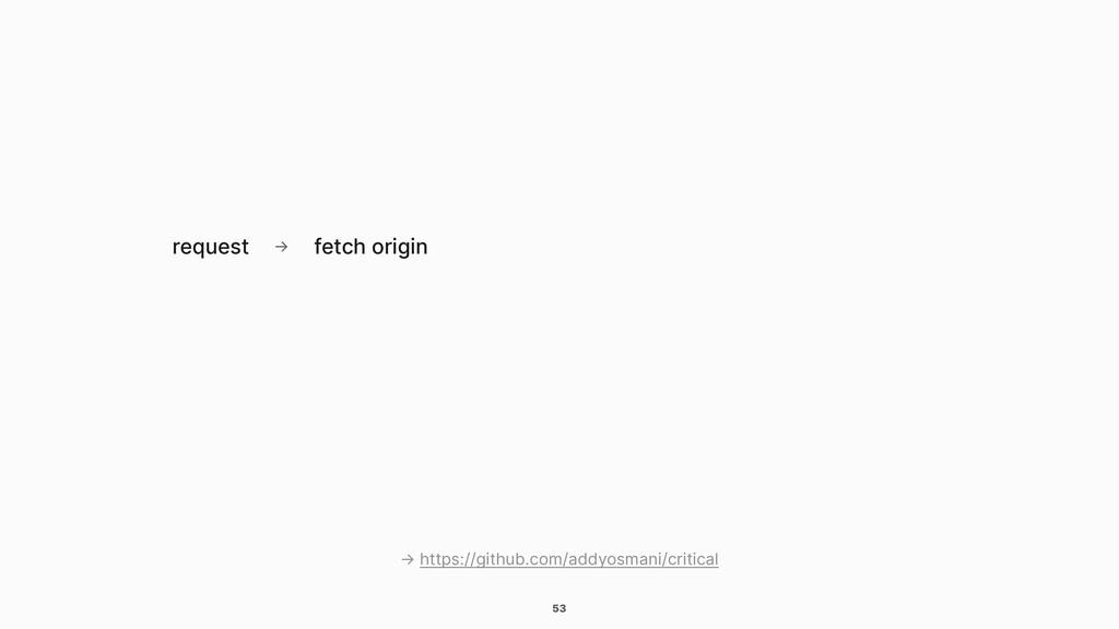 53 request fetch origin → → https://github.com/...