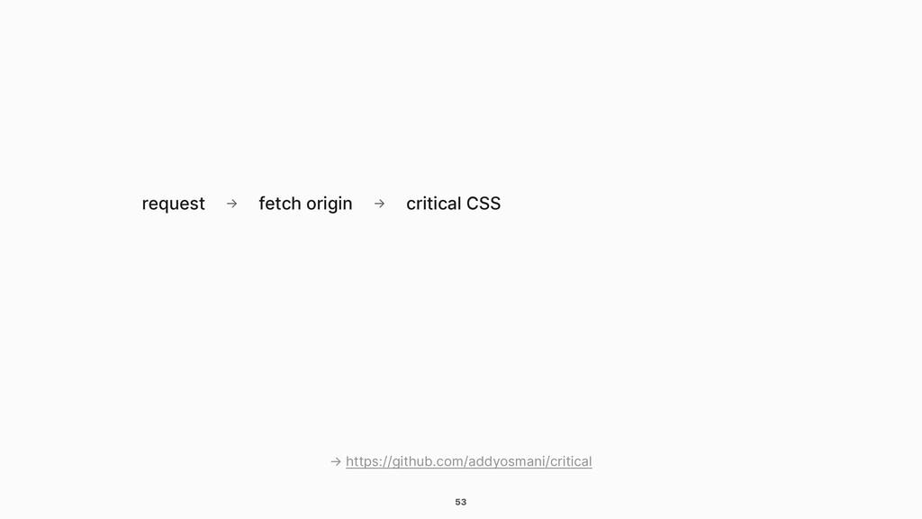 53 request fetch origin → critical CSS → → http...