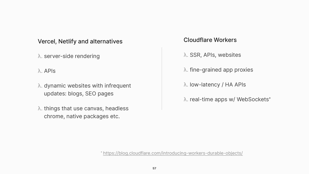 57 Cloudflare Workers λ. SSR, APIs, websites λ....