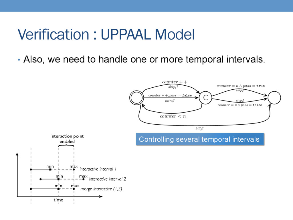 Verification : UPPAAL Model •  Also, we need to...