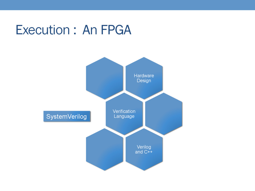Execution : An FPGA Hardware Design Verificatio...
