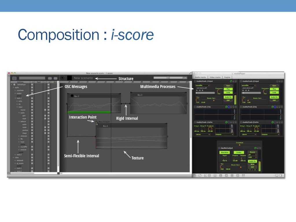 Composition : i-score Texture Structure Rigid I...
