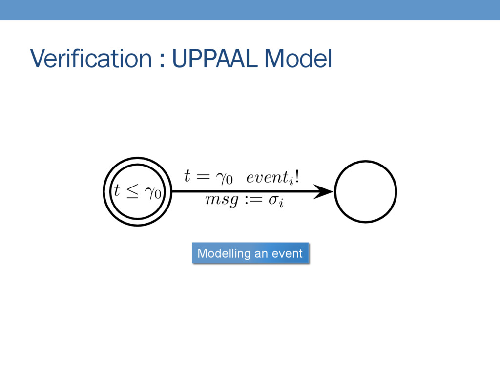 Verification : UPPAAL Model t  0 t = 0 eventi!...