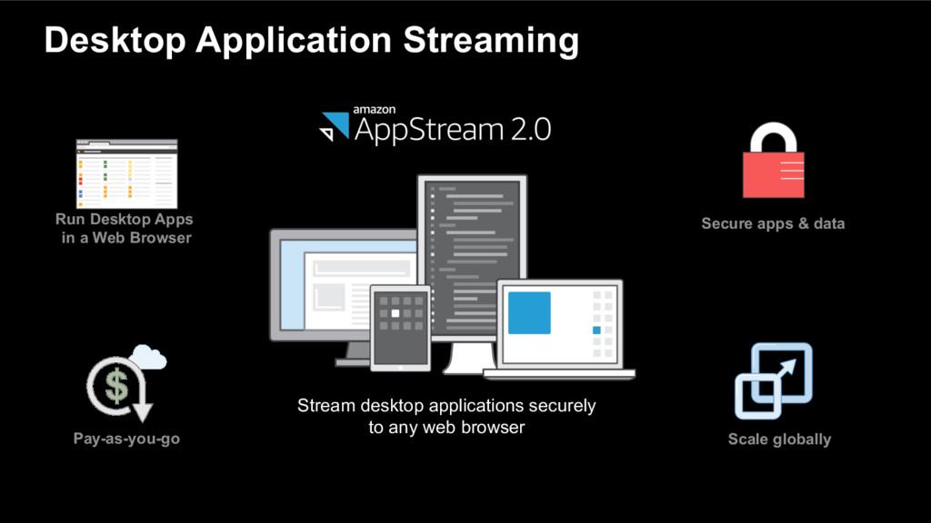 Desktop Application Streaming Stream desktop ap...