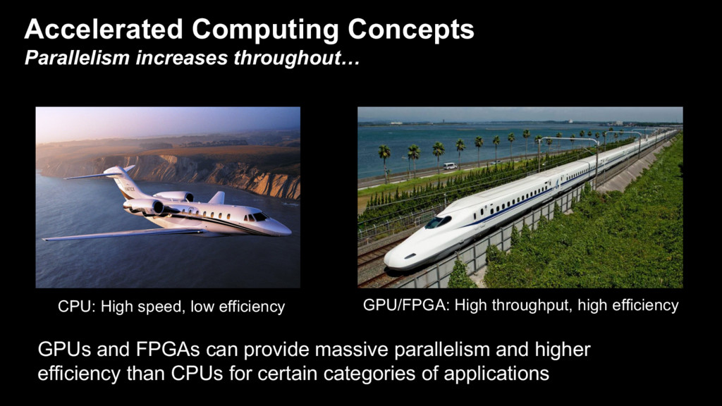 Accelerated Computing Concepts Parallelism incr...